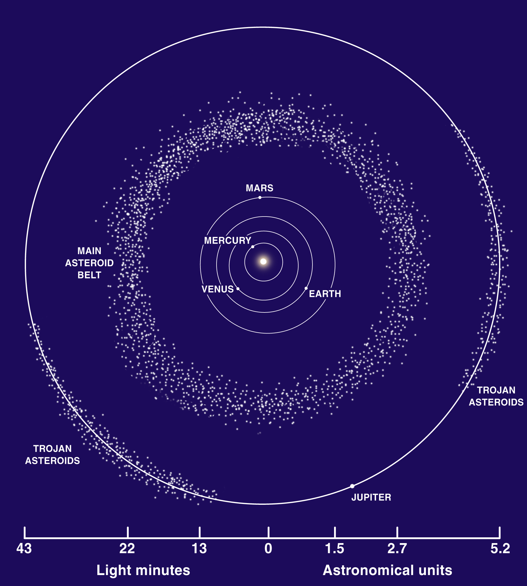 Asteroid_Belt__NASA.jpg