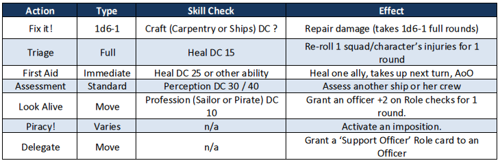 Support_Officer_Role_Table.PNG