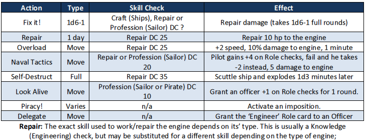 Engineer_Role_Table.PNG