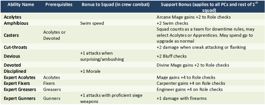 Squad_Abilities_1.PNG