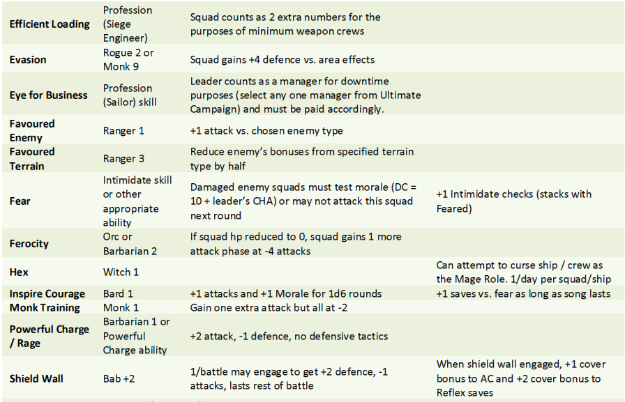 Squad_Leader_Abilities_2.PNG
