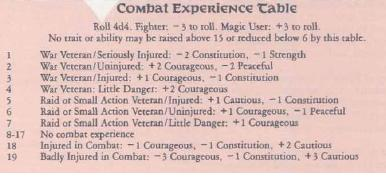 Combat_Experience_Table.JPG