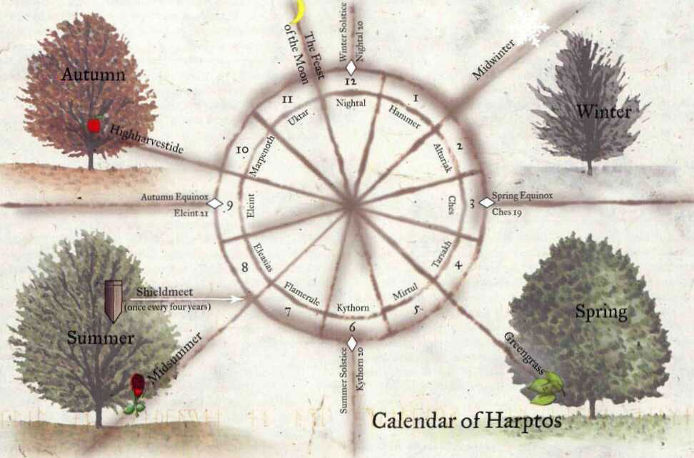 calendar_of_Harptos.jpg
