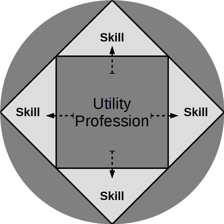 UtilityProfessions.png
