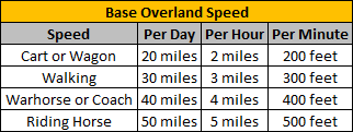 overland_speed.png