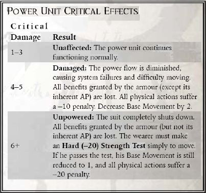 Power_armour_critical.JPG