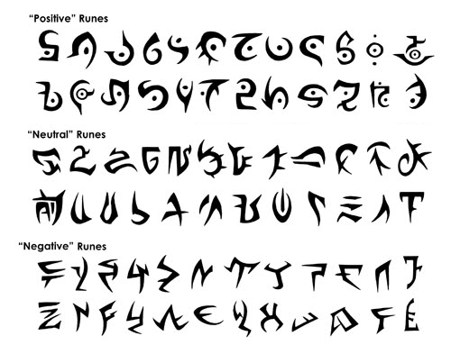 Thassilon_General_Runes.png