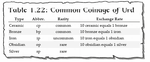 coinage_of_Urd.png