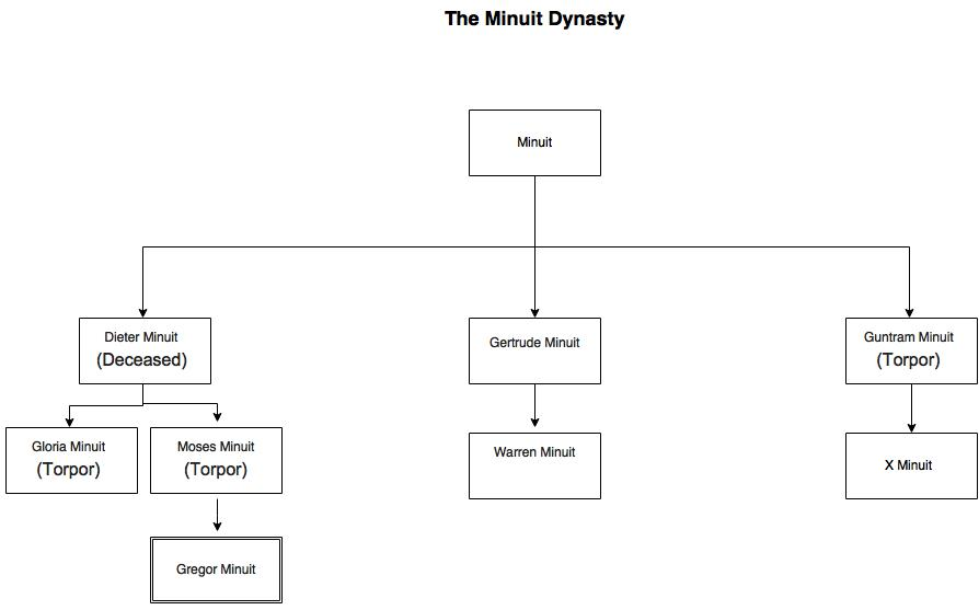 The_Minuit_Dynasty.jpg