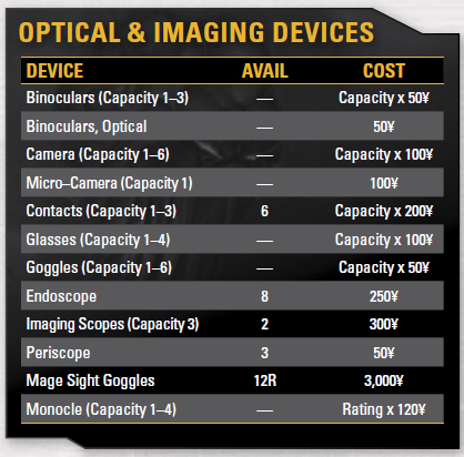 optical_devices.png
