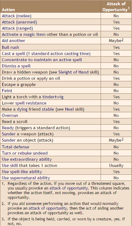 table_standard_actions.PNG