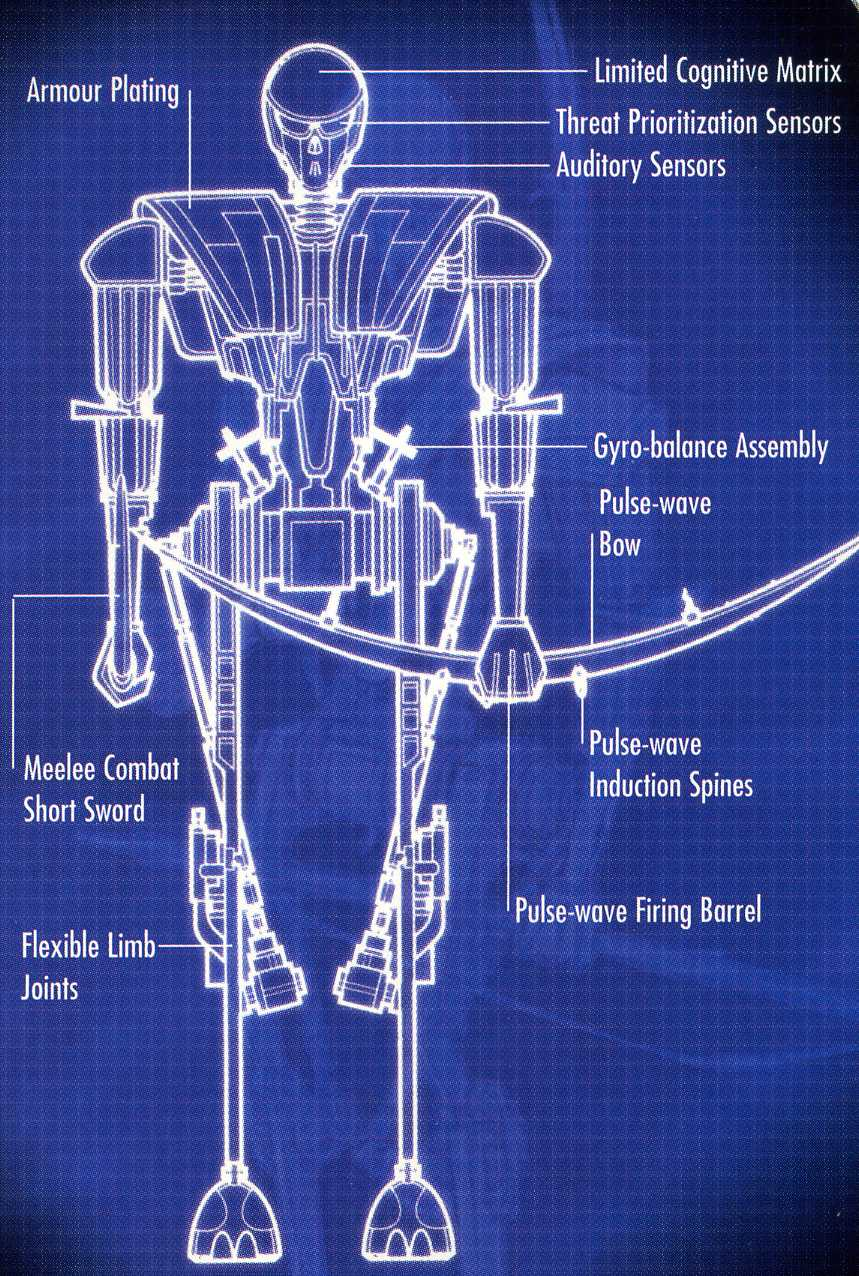 Krath_war_droid_Schematics.jpg