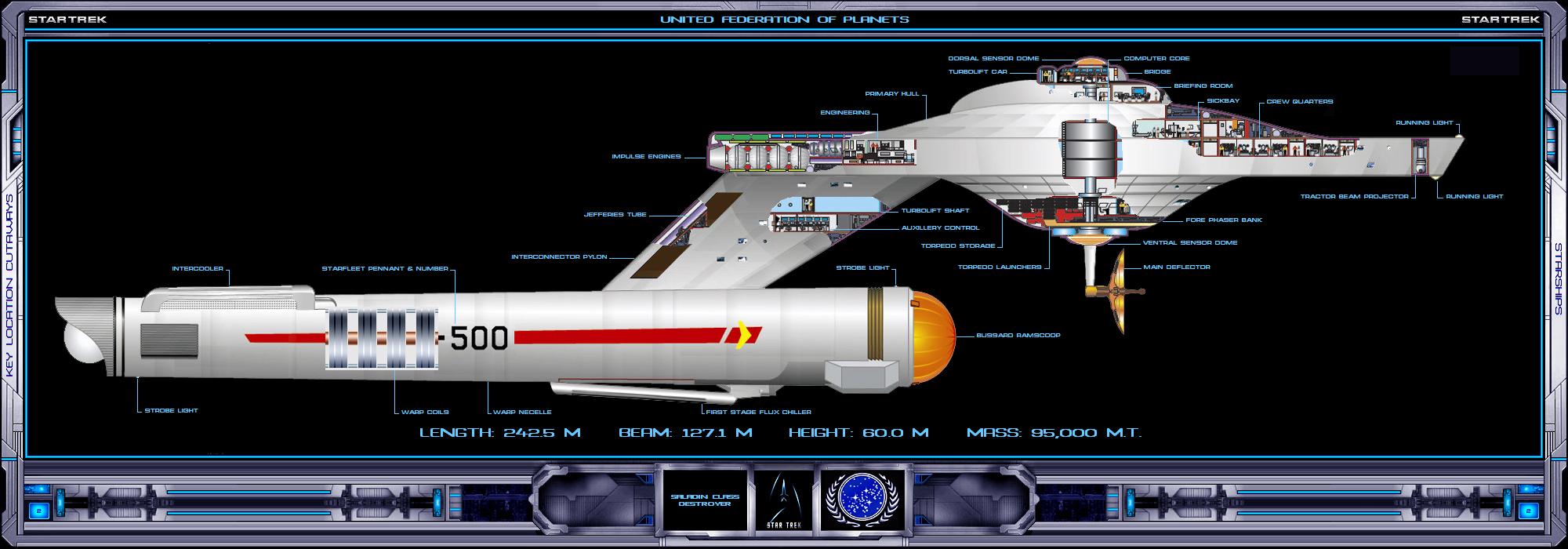 Saladin class cutaway by iankeenan d3btwqy