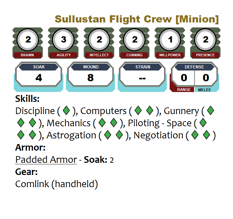 Sullustan_Flight_Crew.png