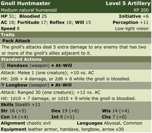 Gnoll_Huntmaster__Art5__LP.png