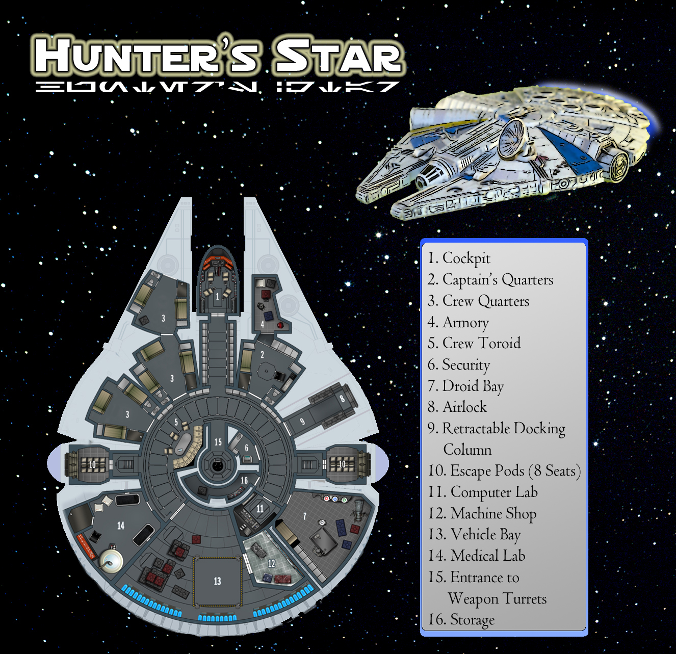 Hunter_s_Star_Map.jpg