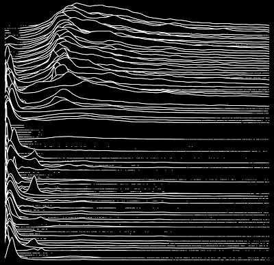 frequencytrail_waterfall_20ms_black.png