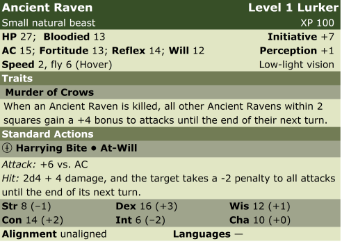Raven_Ancient__L1__LP.png