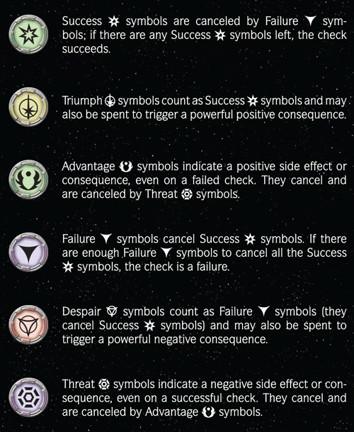 symbols-and-dice.png
