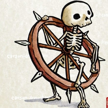 wheelskeleton