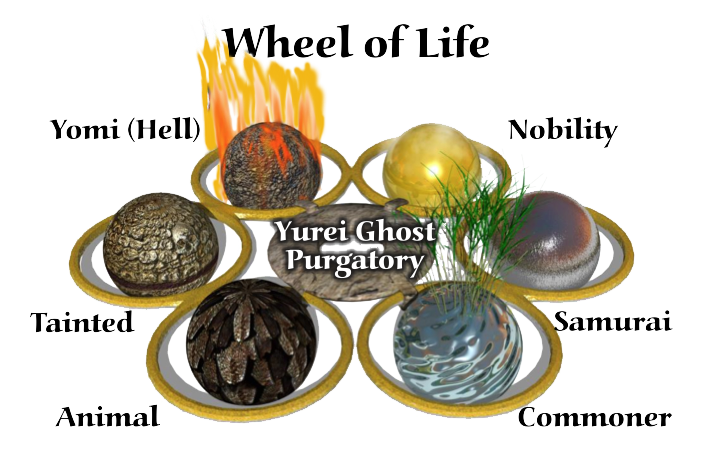 Wheel_of_Life1.png