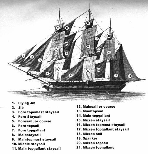 diagram_of_a_square_rigged_ship.jpg