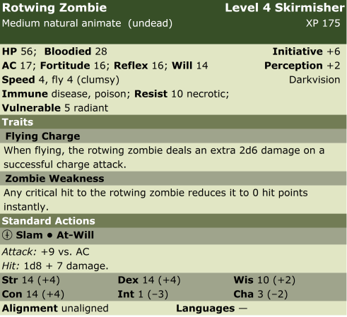 Zombie_Rotwing__Sk4__LP.png