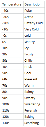 Temperature_Scale.PNG
