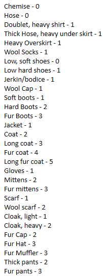 Clothing_value.PNG