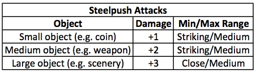 Steelpush_Attacks.jpg