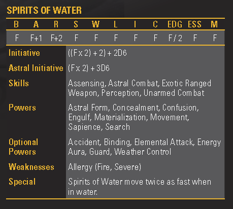 Spirits_of_Water.png