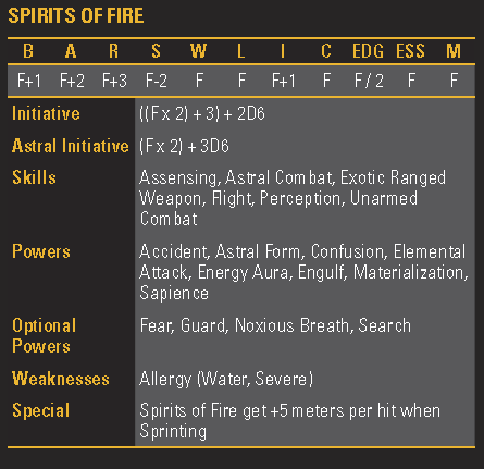 Spirit_of_Fire.png