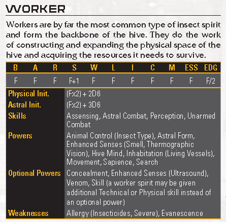 Worker_Insect_Spirit.png