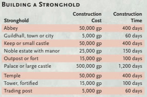 building-stronghold.jpg