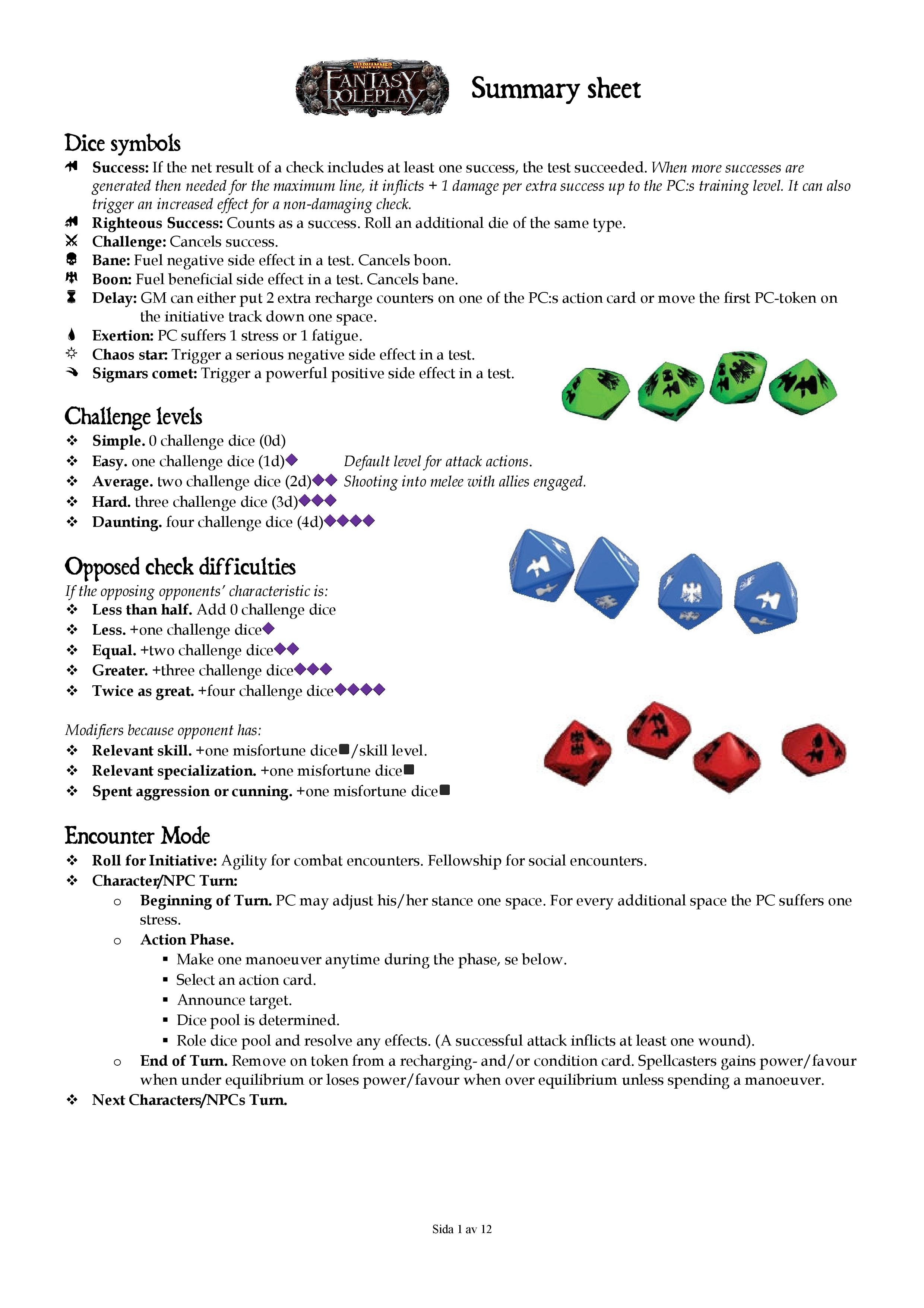 WFRP_3ed_Summary_Sheet_-_Players-page-001.jpg
