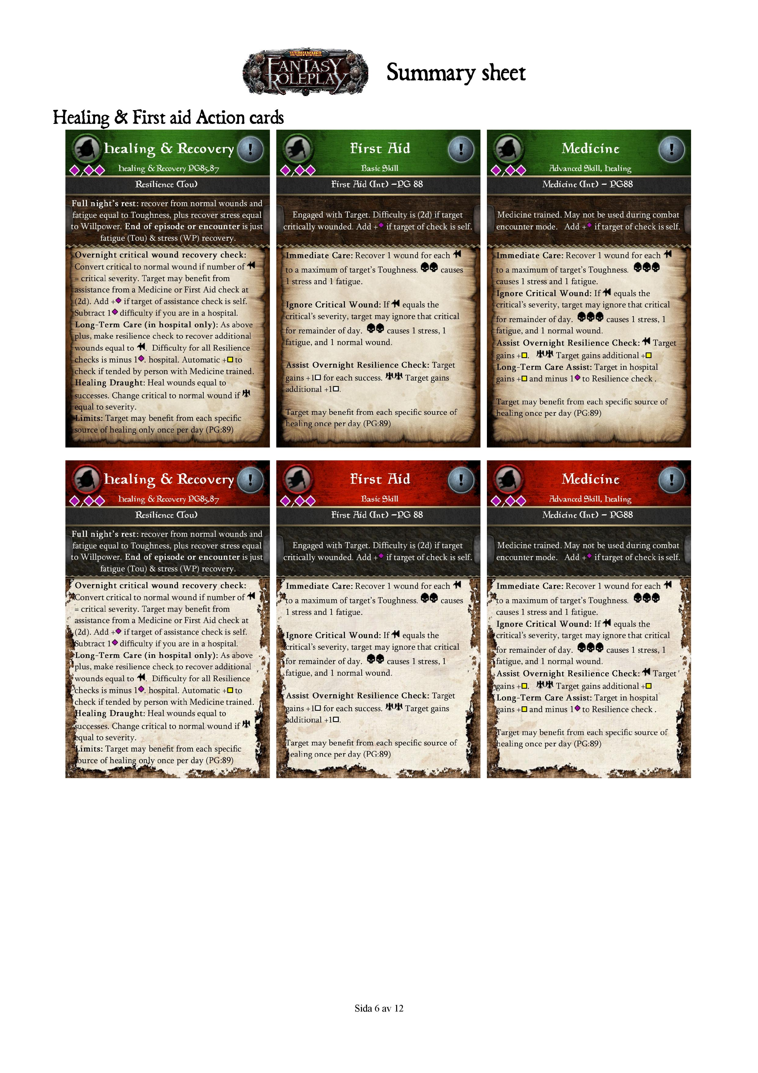 WFRP_3ed_Summary_Sheet_-_Players-page-006.jpg