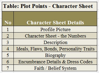 Table_Plot_Points_-_Character_Sheet.jpg