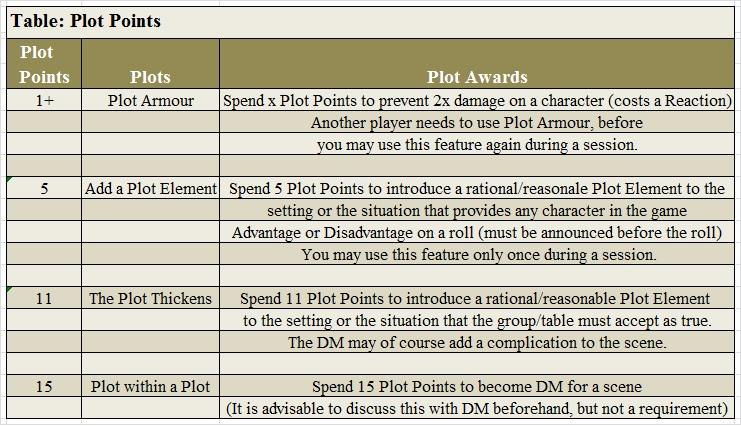 Table_Plot_Points.jpg