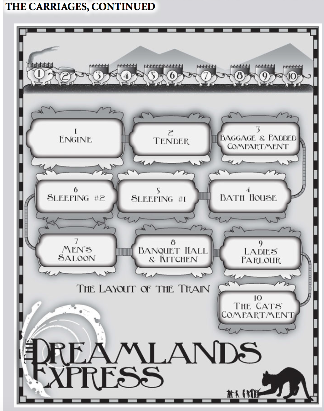 The_carriages_Dreamland_Express.png