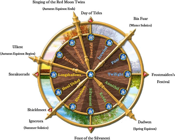 Faerun Calendar.Calendar Tyranny Of Dragons Obsidian Portal