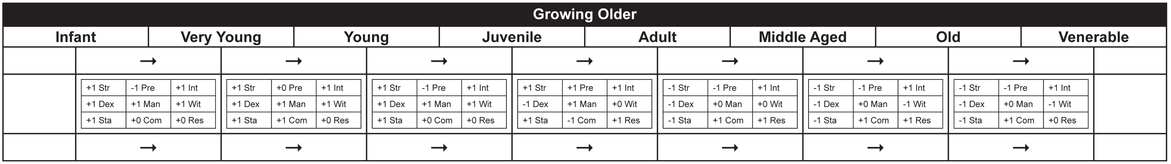 growing_older.jpg