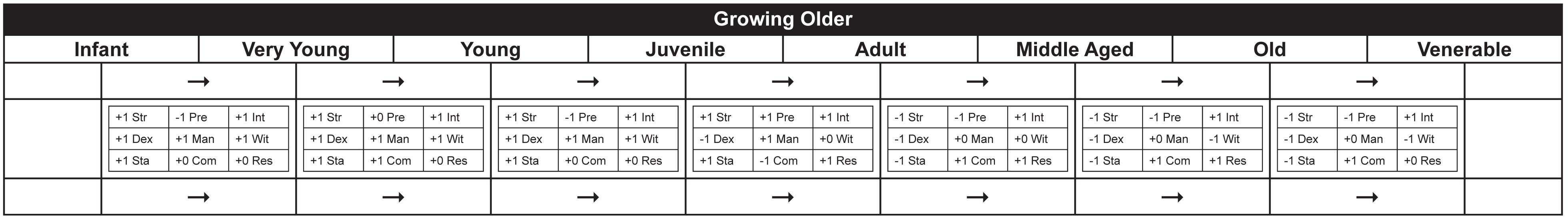 growing_older.jpg