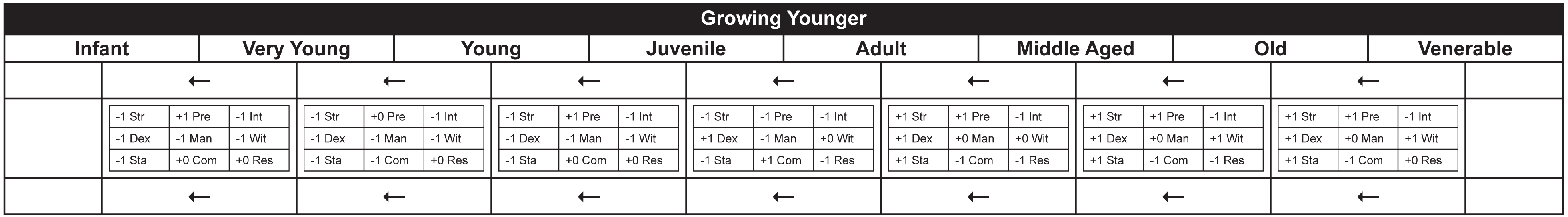 growing_younger.jpg