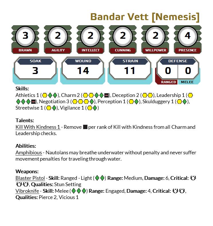 Statblock_-_Bandar_Vett.PNG