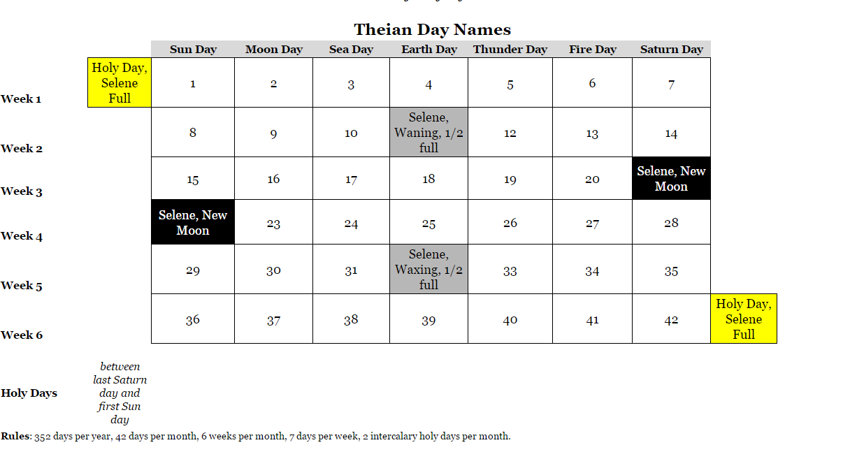 Theian_Lunar_Phase_Calendar.PNG