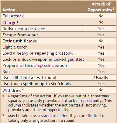 table_fullround_actions.PNG
