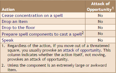 table_free_actions.PNG