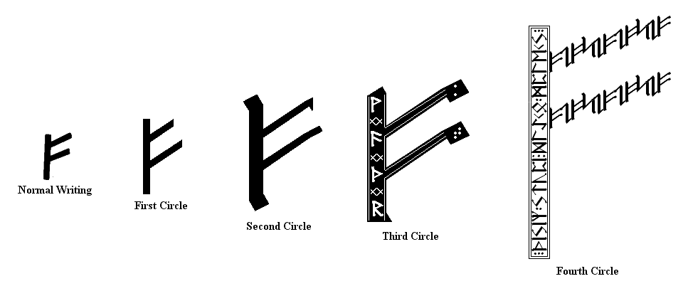 Rune_Examples.png