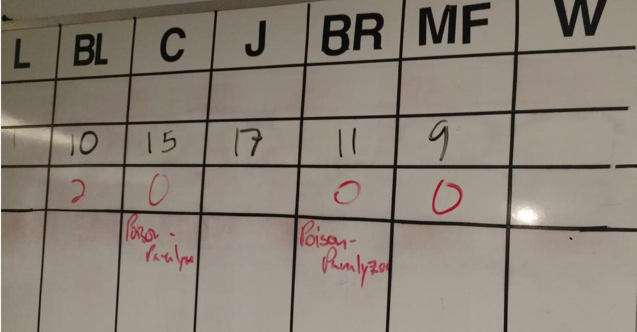 22_-_Scoreboard.JPG