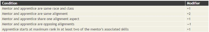 Mentor_Stats.JPG